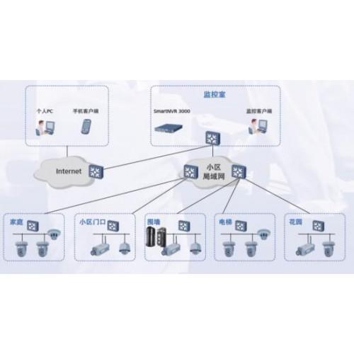 大中型监控方案-- 西安泽邦电子信息科技有限公司